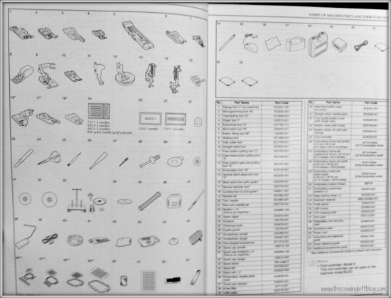 Presser feet and parts page in manual -The Sewing Loft