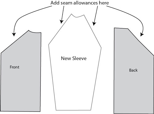 how to make a raglan t-shirt