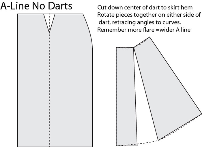 how to make simple skirt variations to your basic pattern