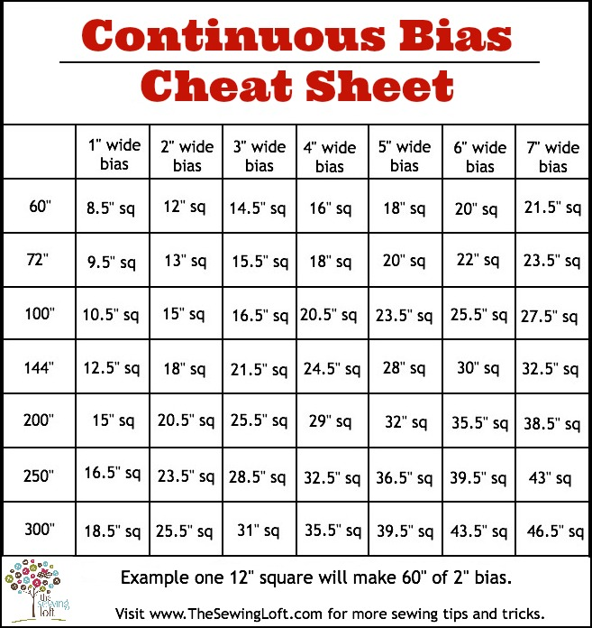 Calculating Continuous Bias The Sewing Loft