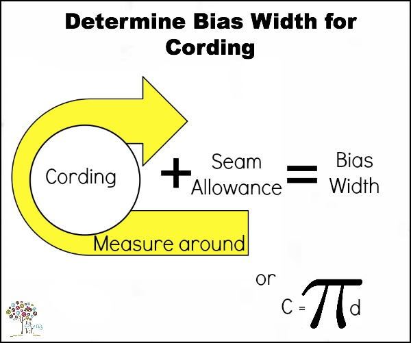 Bias Width for cording | The Sewing Loft