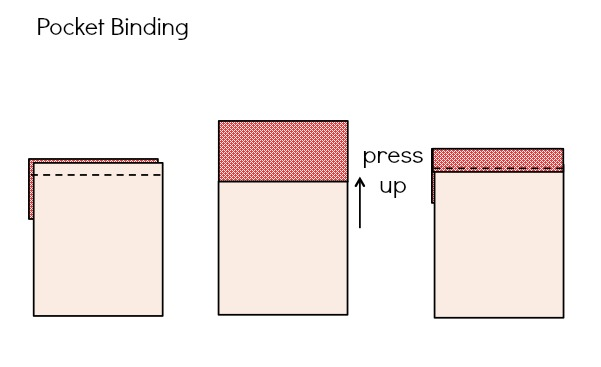 Add binding detail to any pocket edge. The Sewing Loft
