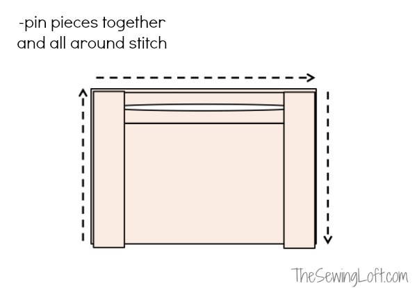 Join sewing machine cover pattern pieces together.  The Sewing Loft