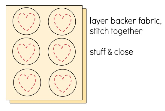 These felt heart cookies are easy to make and zero calories. Grab the free pattern and stitch up a batch today. The Sewing Loft