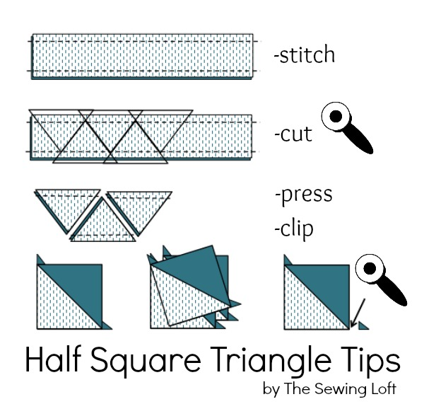 Half Square Triangles Quilting Basics The Sewing Loft
