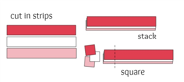 Cut squares efficiently with strip cutting. The Sewing Loft
