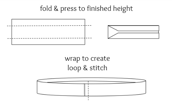change the band on your fedora with this easy how to. The Sewing Loft