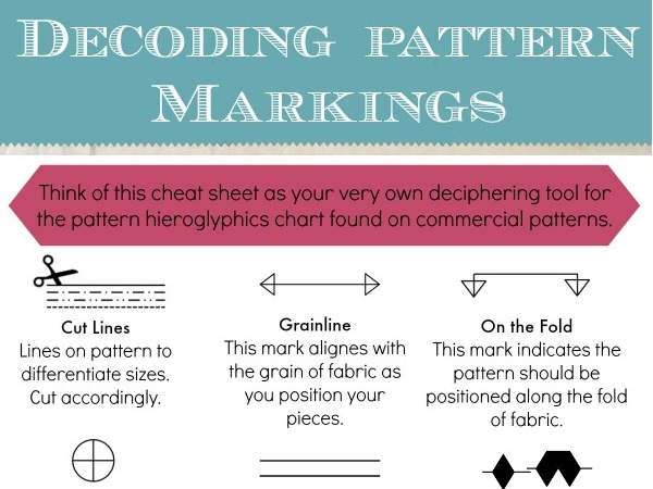 This info graphic decodes the mystery behind commercial pattern markings. The Sewing Loft