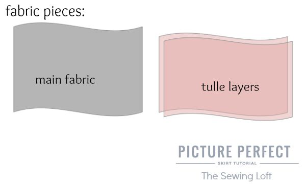 Cutting instructions for the picture perfect easy skirt tutorial by The Sewing Loft