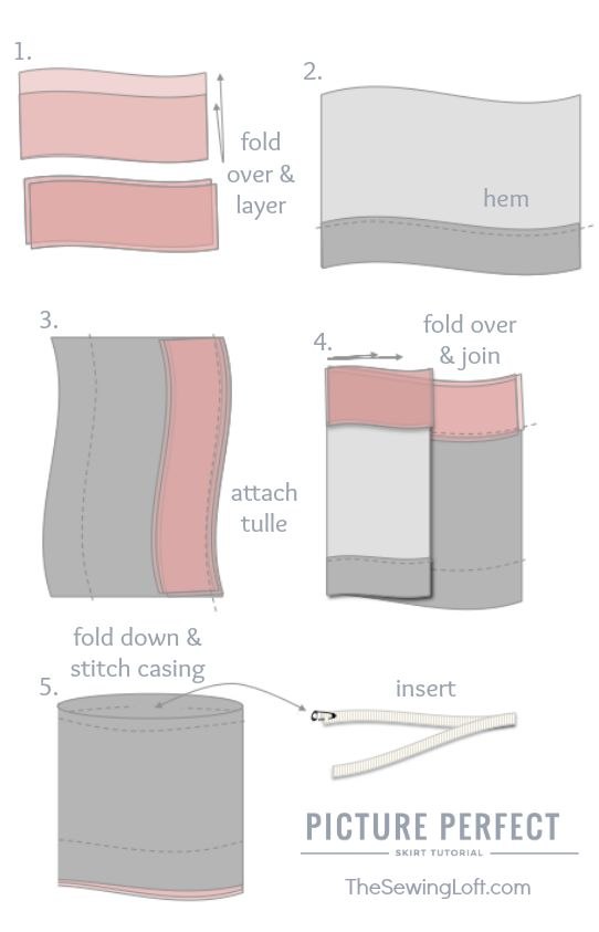 Sewing instructions for the picture perfect easy skirt tutorial. The peek a boo tulle adds a sweet detail while the elastic waist is easy to wear. Simple sewing only. The Sewing Loft by The Sewing Loft