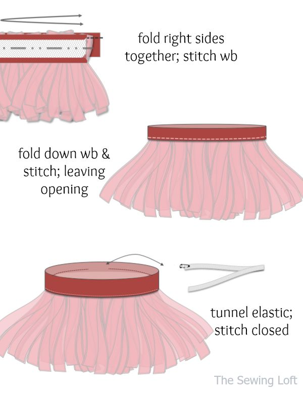 Learn How To Make The Fullest Tutu Ever With Sewing Loft