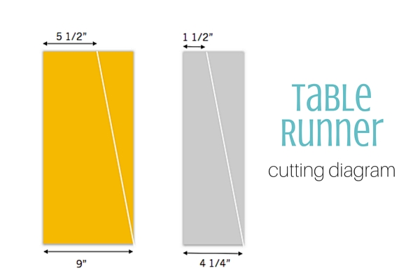 Create this simple table runner and freshen up your space with a pop of color. The Sewing Loft