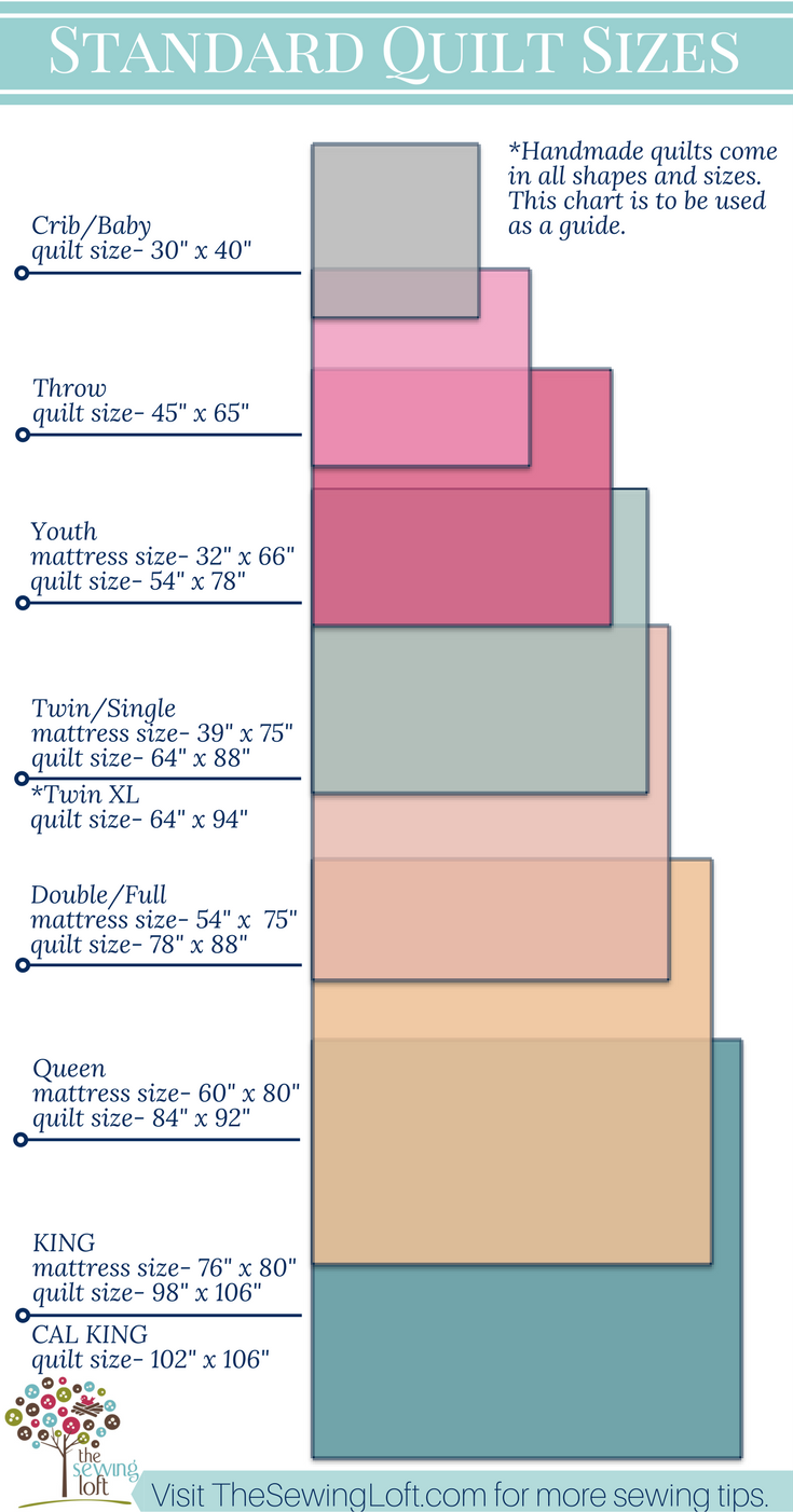 Quilt Size Chart | The Ultimate Quilters Guide : quilt sizes queen - Adamdwight.com